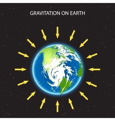 Gravitation on planet Earth concept vector image