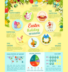 Easter holiday facts infographic template design vector