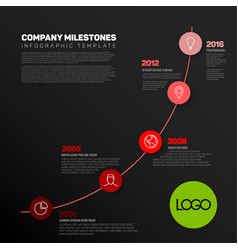 Dark company infographic timeline report template vector