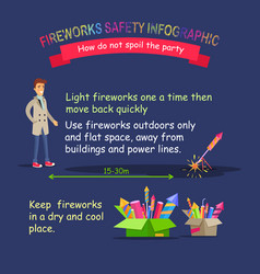 Fireworks safety infographic right distance vector