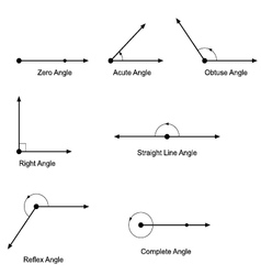 Types of angles vector