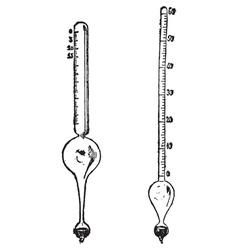 Salinometer Alcoholometer vector image
