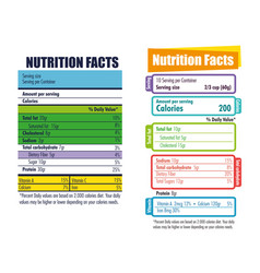 Nutrition facts infographic icon vector