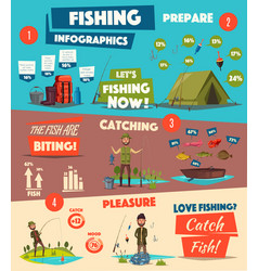 fishing sport and camping infographic design vector image