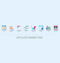 Affiliate marketing infographic in 3d style vector