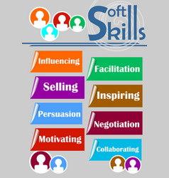 soft skills theme with labels - influencing vector image