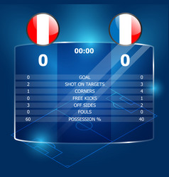 Soccer score and statistics board background vector