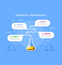 Chemistry research science infographic banner vector