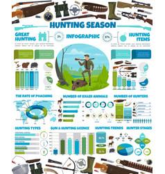 hunting season infographic animals hunter ammo vector image