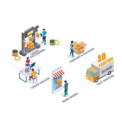online 3d printing process isometric vector image