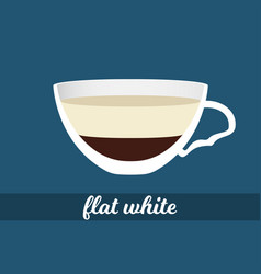 flat white coffee cup with milk foam vector image