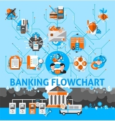 Banking System Flowchart vector image