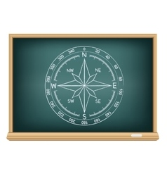 board world compass vector image