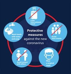 Coronavirus 2019-ncov prevention tips how to vector