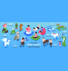 fairy tales story infographics vector image