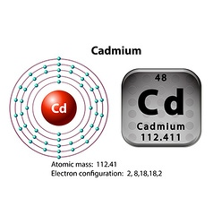 Symbol and electron diagram for Cadmium vector