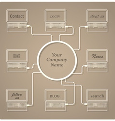 Concept web design template vector image vector image