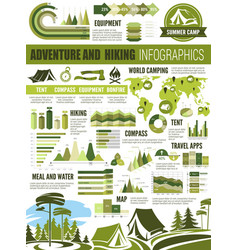 hiking adventure camping tourism infographic vector image