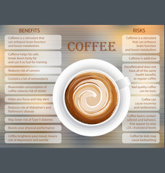 Coffee benefits and risks infographics vector