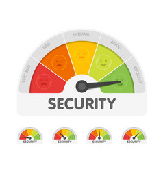 security risk meter with different emotions vector image