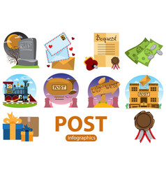 set of drawings on the theme of old mail express vector image