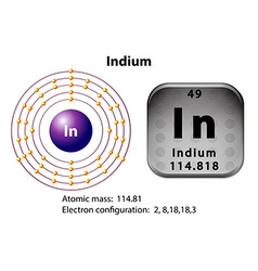 Symbol and electron diagram for indium vector