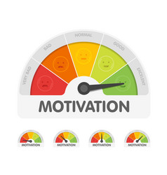 Motivation meter with different emotions vector