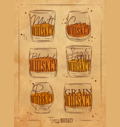 poster types whiskey craft paper vector image vector image