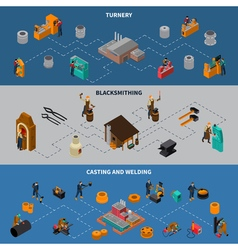Metalworking Process Isometric Infographic Banners vector