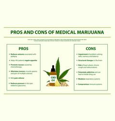Pros and cons medical marijuana horizontal vector