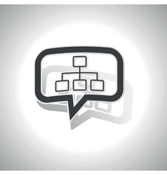 Curved scheme message icon vector image