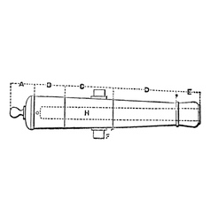 Breech Cannon vintage engraving vector image