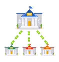 Cash circulation scheme between banks central vector
