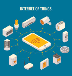 internet of things concept flat 3d vector image