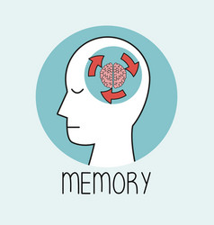 Profile human head brain memory vector