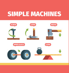 Simple machines mechanical force systems movement vector