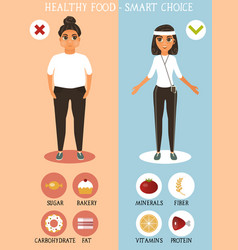 healthy diet concept poster fitness girl vector image