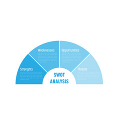 swot business infographic diagram vector image