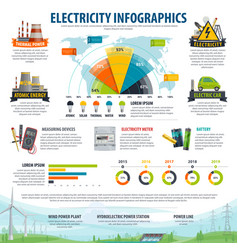 Electricity infographic of energy generation graph vector
