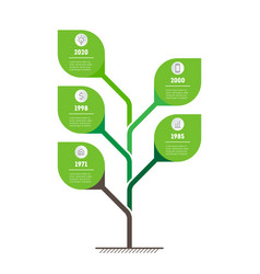 Tree of development and growth of the eco vector