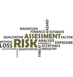 Word cloud - risk assessment vector
