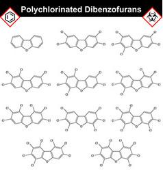Polychlorinated dibenzofurans dioxine-like class vector image