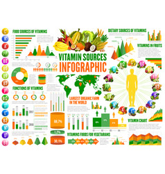 vitamins sources and nutrition infographics vector image