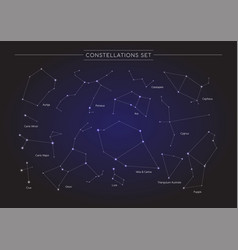 Constellation set vector