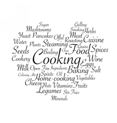 Tag cloud for food industry vector