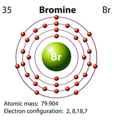 Symbol and electron diagram for Bromine vector