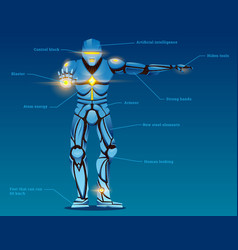 cyborg man with artificial intelligence ai vector image