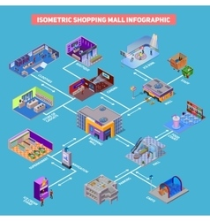 Shopping Mall Infographic vector