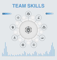 Team skills infographic with icons contains such vector
