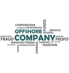 word cloud - offshore company vector image